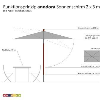 anndora sonnenschirm knickbar gartenschirm 2x3m eckig wasserabweisend farbwahl. Black Bedroom Furniture Sets. Home Design Ideas