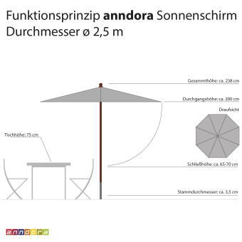 anndora sonnenschirm 2 5 m balkonschirm rund wasserabweisend winddach navy blau. Black Bedroom Furniture Sets. Home Design Ideas